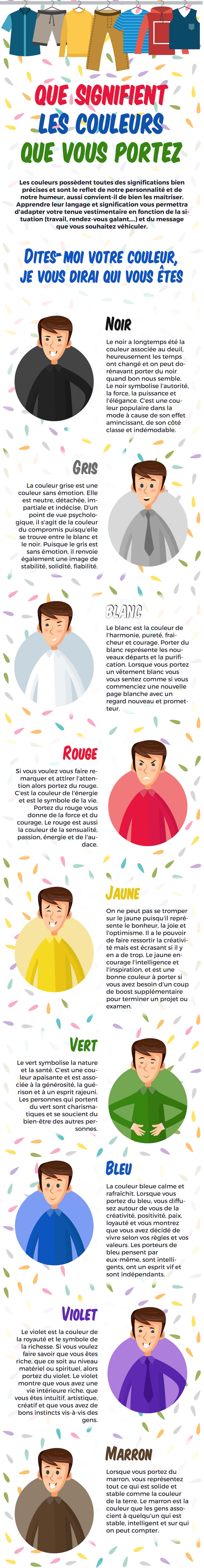 infographie signification couleurs homme